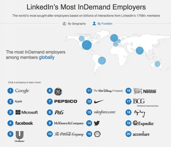 most_in_demand_employers-e1350049403606